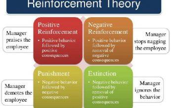 Sebagai Pendidik, Apa Reinforcement Siswa Sekolah Menengah yang Tepat?