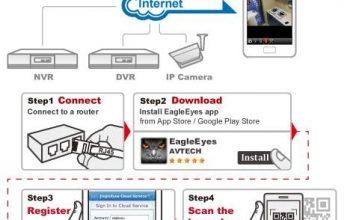 Cara Membuka Rekaman CCTV