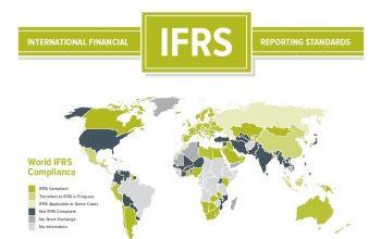 Jenis-Jenis Pernyataan Standar Akuntansi Keuangan